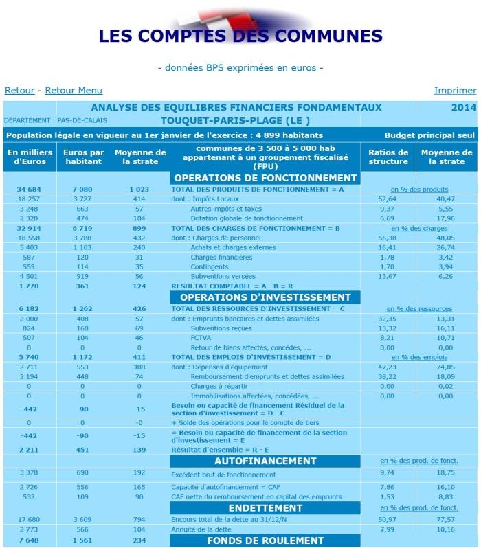 Comptes 2014 Blog